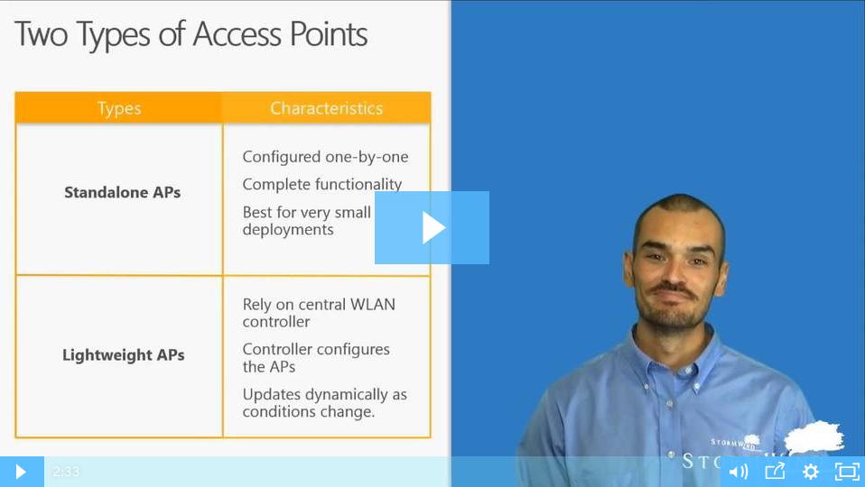 Wireless Access Points -vBlog